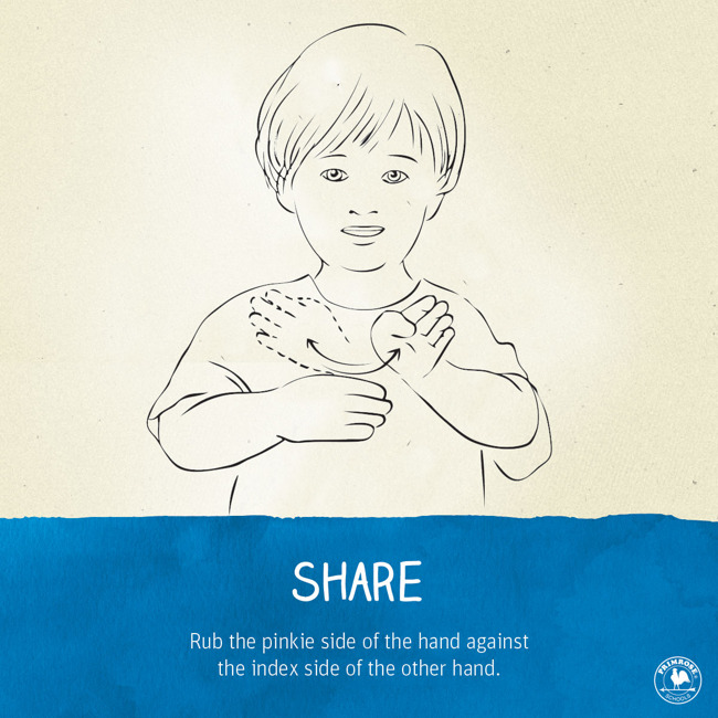"Illustration describing how to sign the word ""Share"""