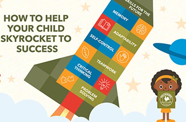 Preschool executive functioning skills