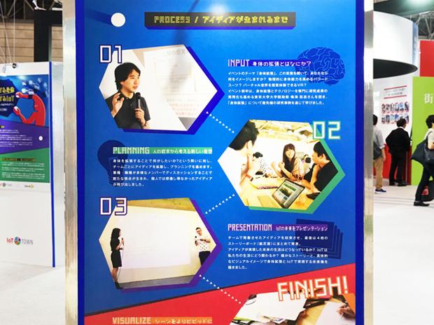 CEATEC JAPAN 2016 IoT TOWN × loftwork パネルデザイン