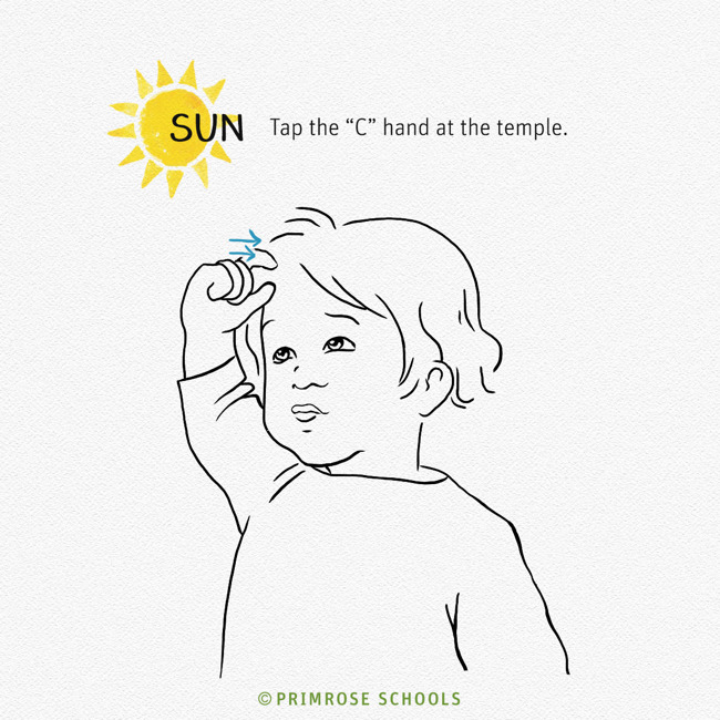 "Illustration describing how to sign the word ""Sun"""