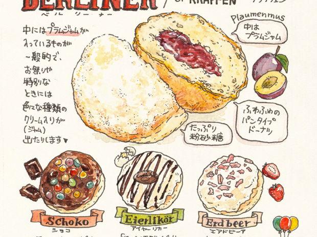 ドイツのドーナツ「ベルリーナー」