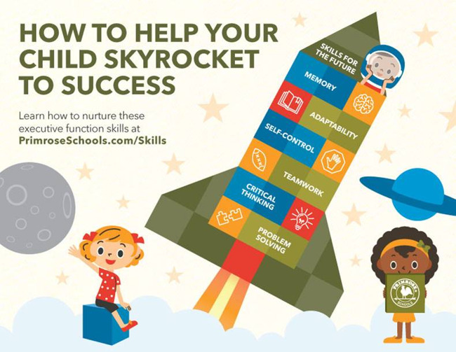 How to Help Your Child Skyrocket to Success