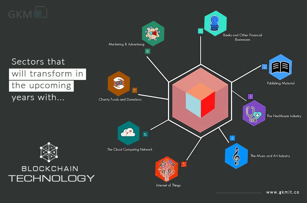 blockchain technology in different sectors GKMIT