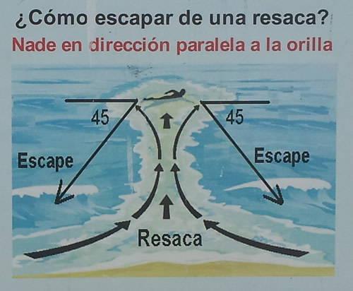 Resaca Montañita Mar Surf