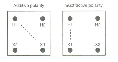 Single Phase Transformer Connections | The Electricity Forum