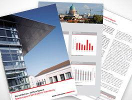 Marktreports Berlin & Potsdam