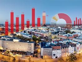 Engel & Völkers Marktreports