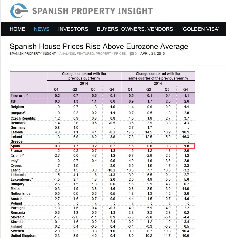 Marbella - Pic. Spanish Property situation.jpg
