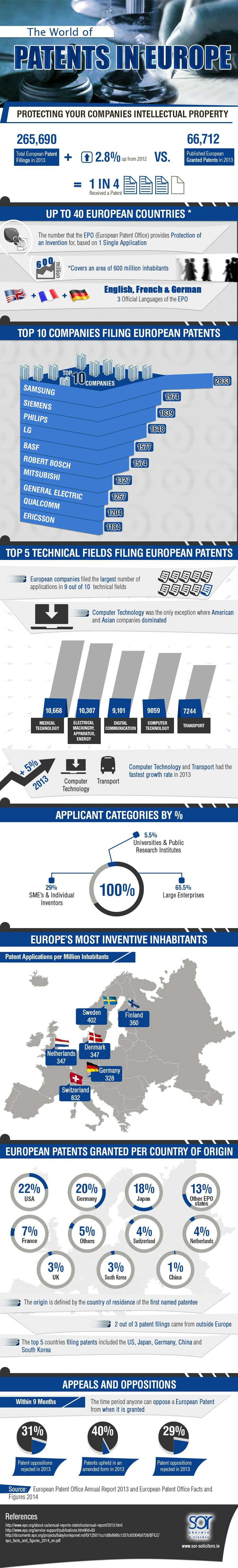 Patents-in-Europe.jpg