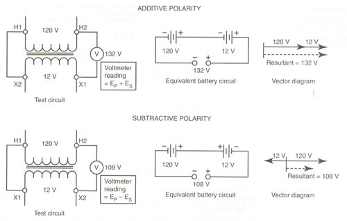 Circuit Diagram Of Single Phase Transformer - Wiring Diagram Img