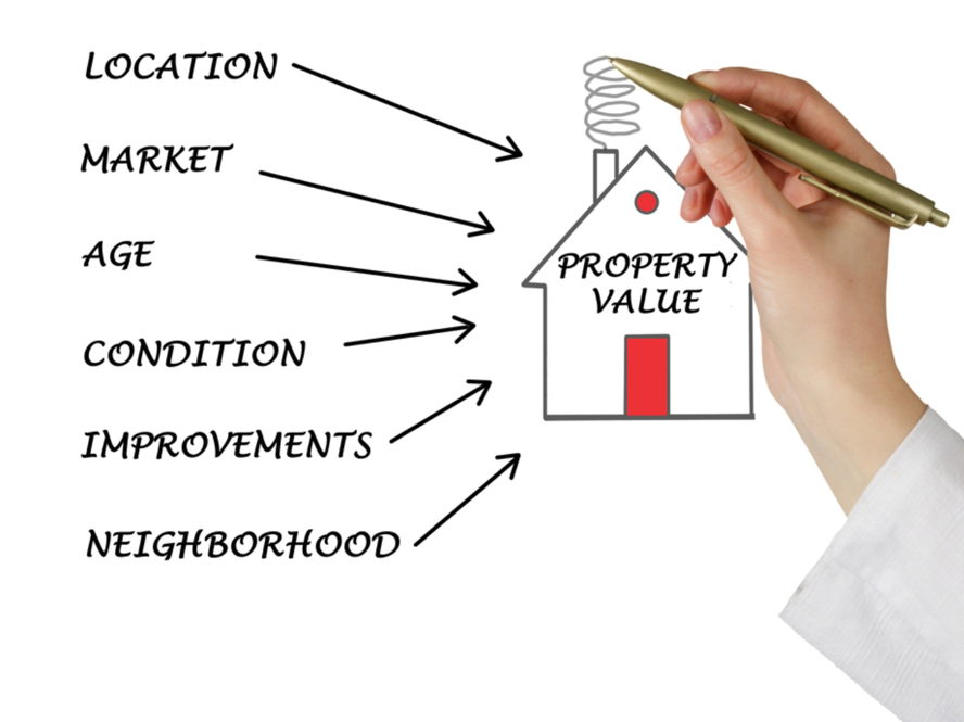 Real estate in Randburg - How is property pricing determined.jpg