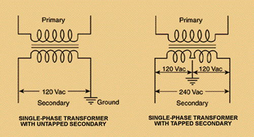 Diagram 220 Single Phase Transformer Wiring Diagram Full Version Hd Quality Wiring Diagram Eldwiringl Veloclubceva It